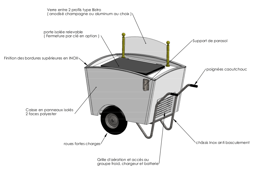 Chariot réfrigéré hedimag